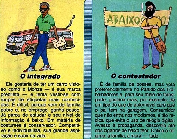 CONTESTADORES x INTEGRADOS1, Veja, 09 maio1984
