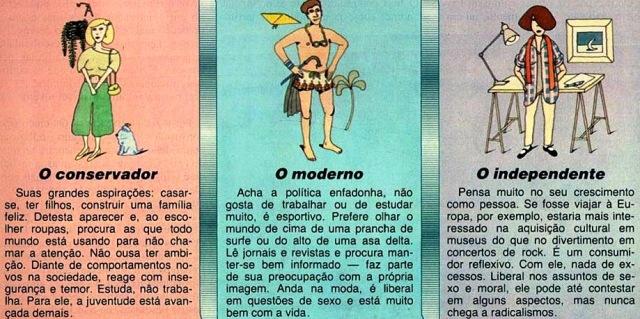 CONTESTADORES x INTEGRADOS2, Veja, 09 maio1984