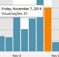 visitas, mais de 49mil