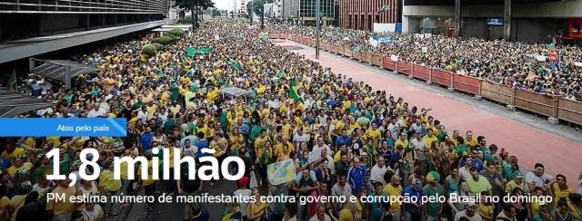 manifestação, 15março2015, conra Dilma