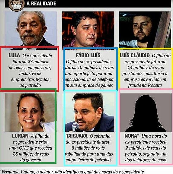 lula, RICOS E ENCRENCADOS, Veja 14nov15