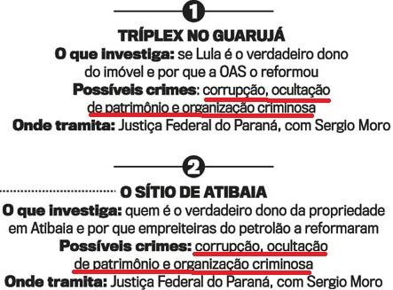 LULA EM CARUAARU, O OCASO 19, AS INVESTIGAÇÕES CONTRA LULA I, Veja, 20jul16